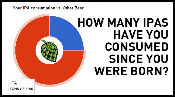 How many IPAs have you consumed since you were born?